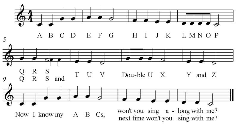 26个英文字母歌歌谱